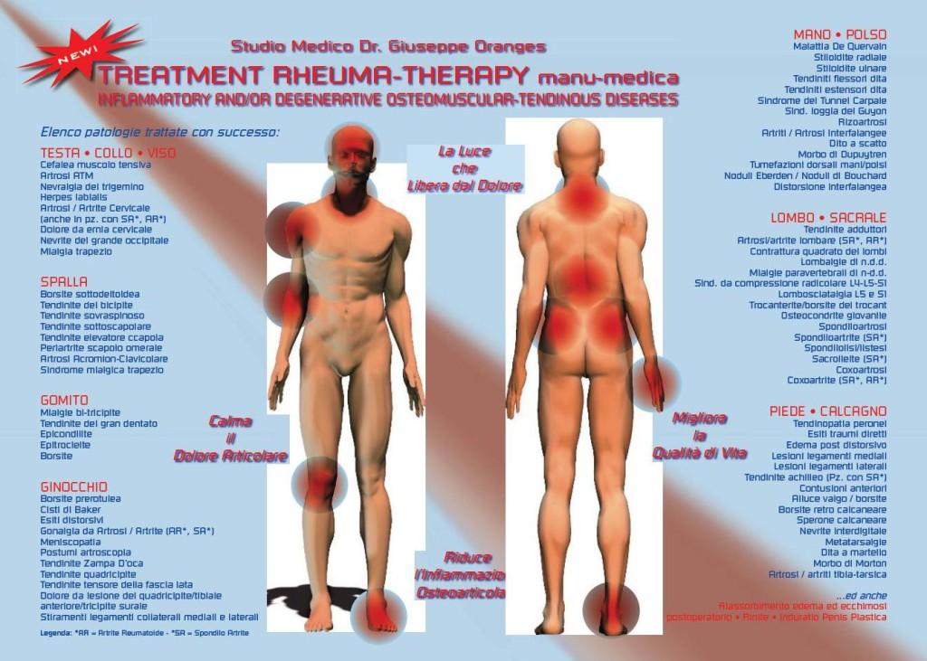 Patologie osteoarticolari trattate con efficacia terapeutica mediante laserterapia